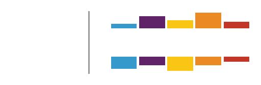 Sporkful Partner Logo